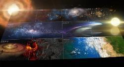 Cosmos: A Spacetime Odyssey izle